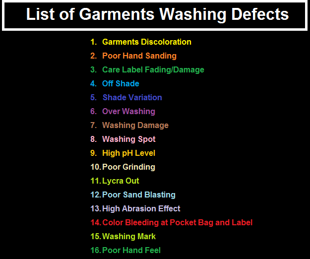 Garments Washing Defects