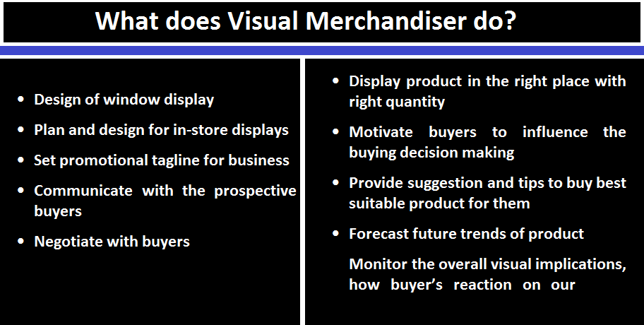 Visual Merchandising Definition Forms Process And Importance Ordnur