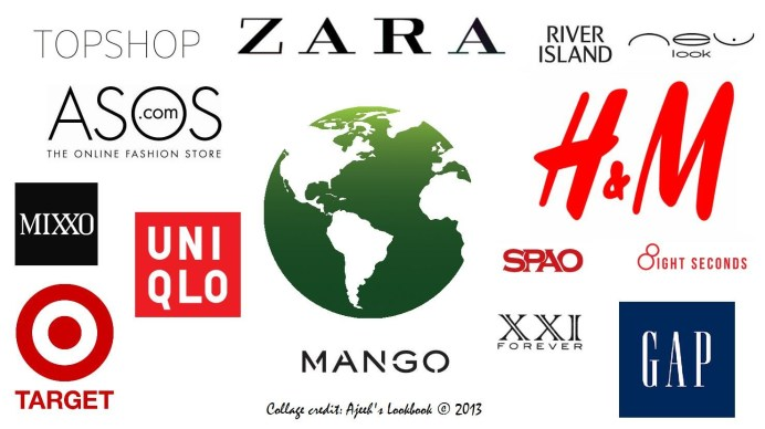 Top Textile Brands doing Business in India