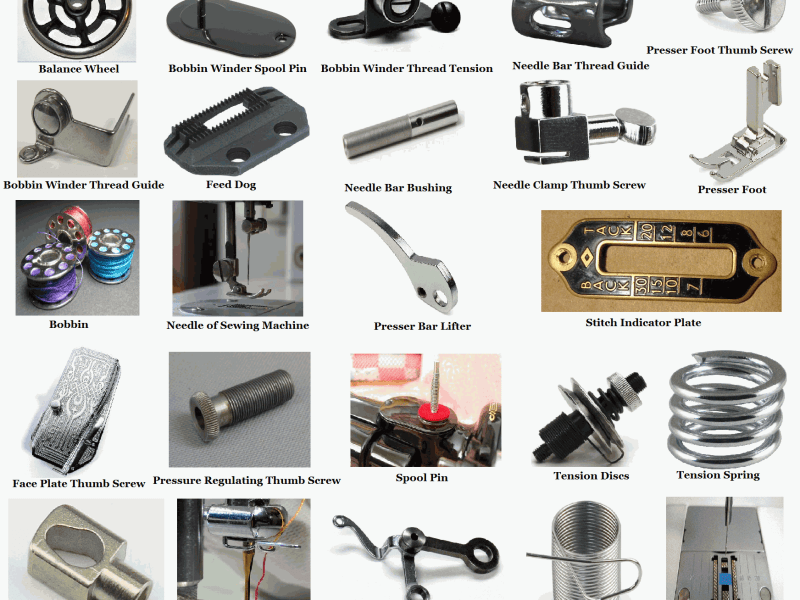 27 Parts of a Sewing Machine With Details