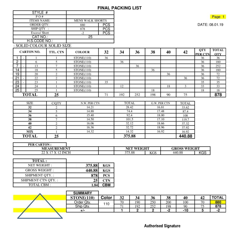 Sample of Garments Packing List