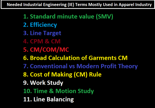 Necessary IE Terms of Apparel Industry