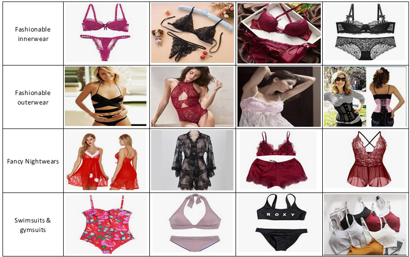 Different kinds of lingerie items exported from Bangladesh