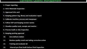 Quality Management System in Garments Manufacturing