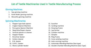 List of Textile Machineries Used in Textile Manufacturing Process