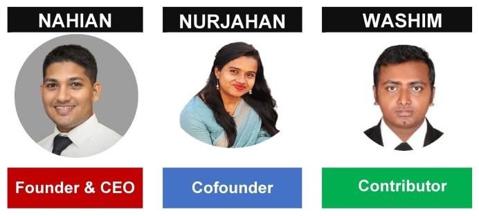 ORDNUR Founders