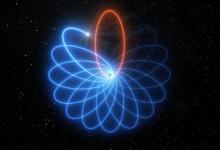 Star Dance around a black hole proved Einsteins right