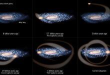 Galactic catastrophe could provoke the formation of the solar system
