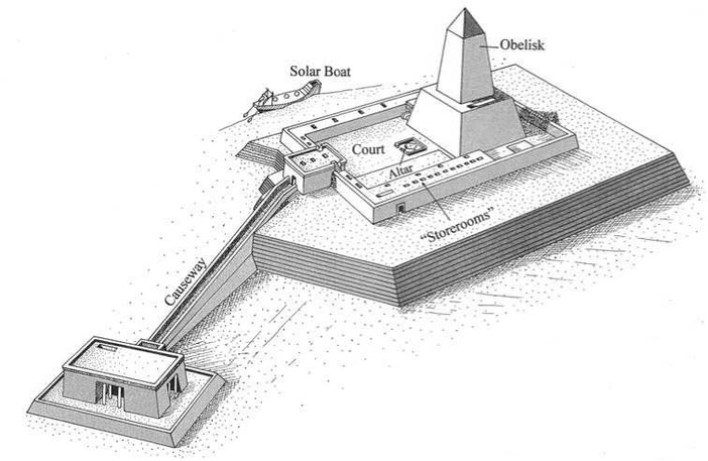 Temple of Abu Gorab 4