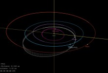 Asteroid 2020 PY2 August 20 will fly near Earth