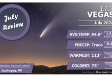 Las Vegas sets July heat records