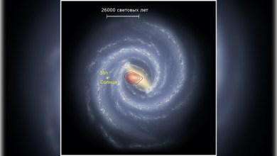 Photo of Remnants of a dead galaxy discovered in the center of the Milky Way