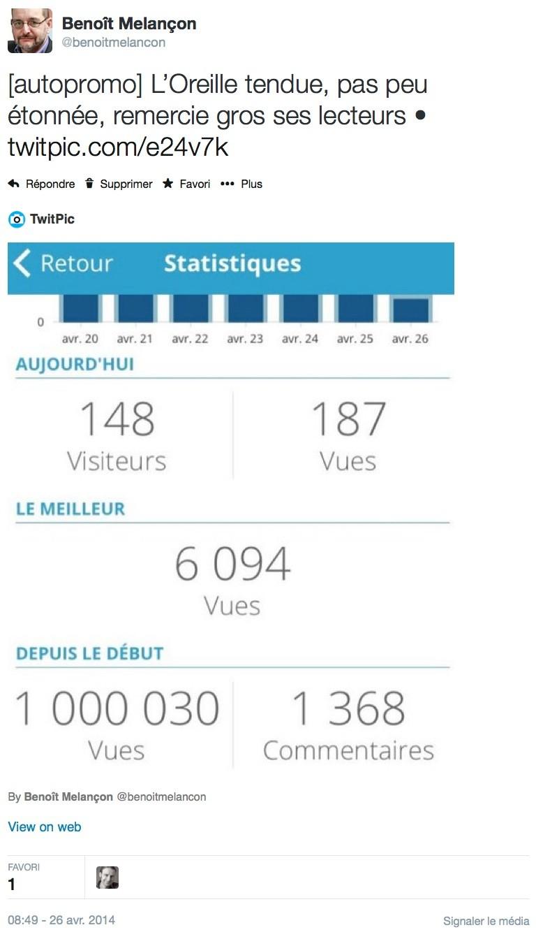 Statistiques du blogue, 26 avril 2014