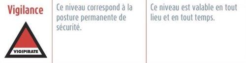 Message de Vigipirate (France)