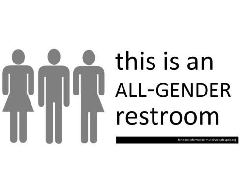 Panneaux indicateurs pour les toilettes (source : Flickr)