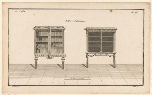 «Petites bibliothèques», gravure de Nicolas Dupin, 1772-1779
