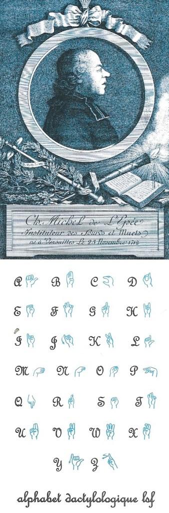 Alphabet dactylologique de l'abbé de L'Épée