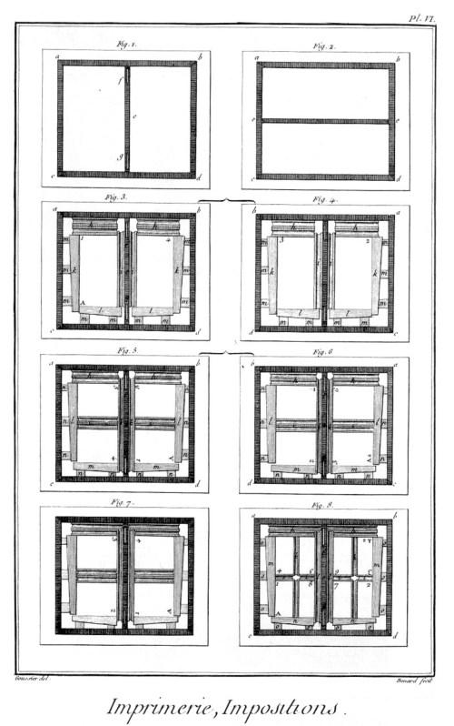 «Imprimerie en lettres», gravure de Louis-Jacques Goussier et Robert Benard, sixième volume des planches de l'Encyclopédie, Paris, 1768, planche VI