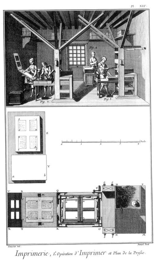 «Imprimerie en lettres», gravure de Louis-Jacques Goussier et Robert Benard, sixième volume des planches de l'Encyclopédie, Paris, 1768, planche XIV