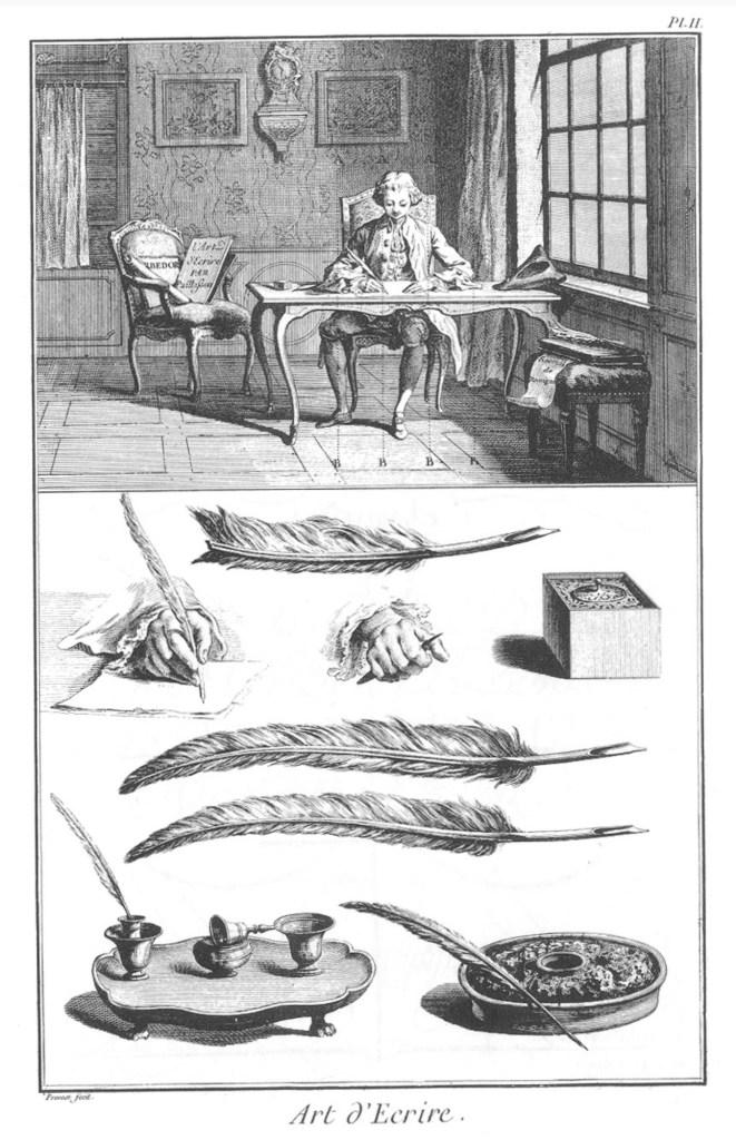 «Écritures», gravure d'Aubin, deuxième volume des planches de l'Encyclopédie, Paris, 1763, planche II