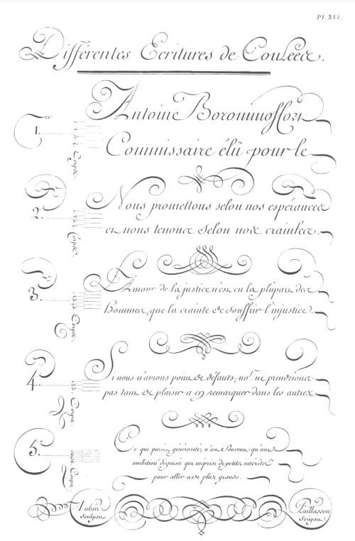 «Écritures», gravure d'Aubin, deuxième volume des planches de l'Encyclopédie, Paris, 1763, planche XVI