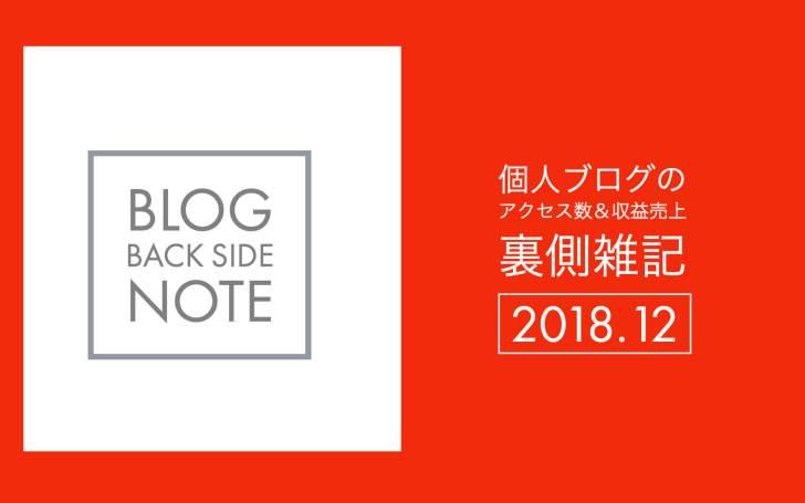ブログ運営報告 記事