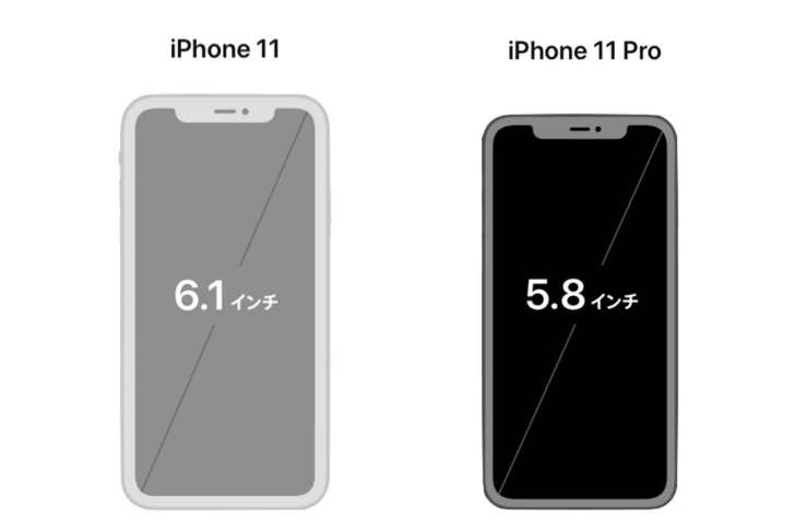 iPhone11-iPhone11-Pro-Size-difference