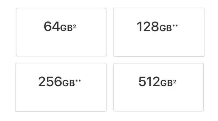 Storage-64-128-256-512