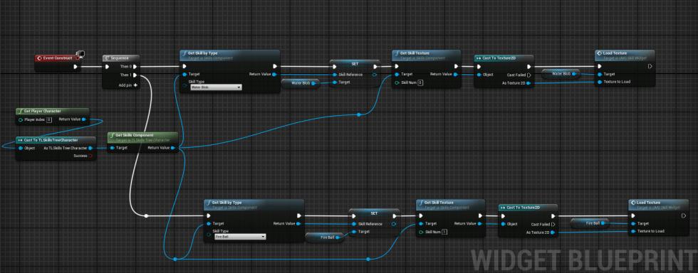 skillspanel_graph_1