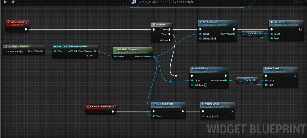 skillspanel_graph_2