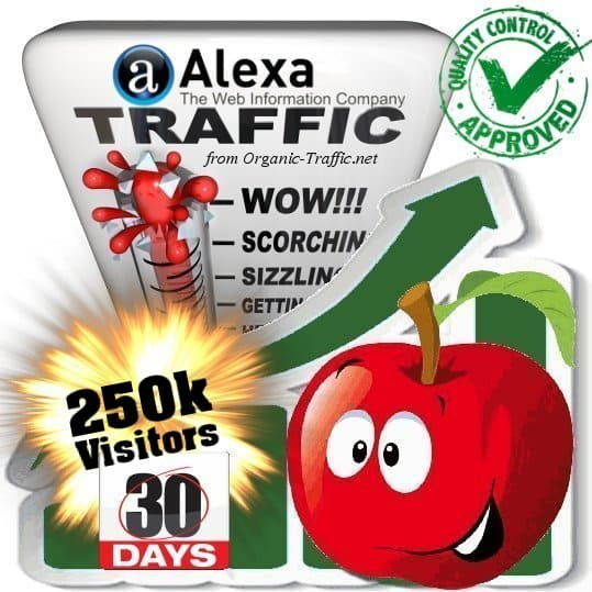 alexa search traffic visitors 30days 250k