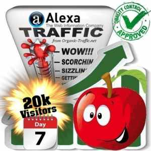 alexa search traffic visitors 7days 20k
