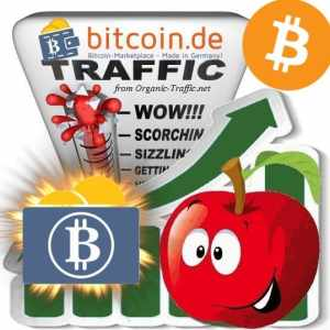 Buy Bitcoin.de Traffic Visitors