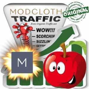 Buy ModCloth.com Web Traffic Service