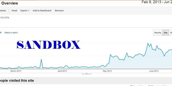What can you do to get out of the Google Sandbox?