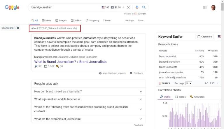 brand journalism search resuls