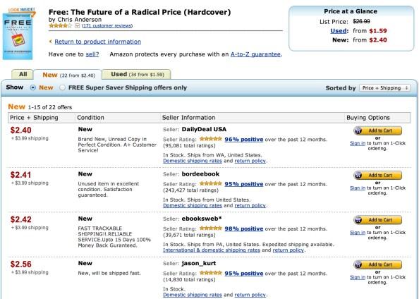 아마존은 특정 상품을 판매하는 판매자들(아마존 포함)을 저렴한 가격순으로 보여줌으로써 가격경쟁을 유도한다.