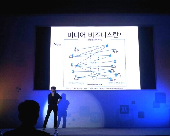 [Lecture]비즈니스, 미디어가 되다 (How Business is Evolving into Media?)