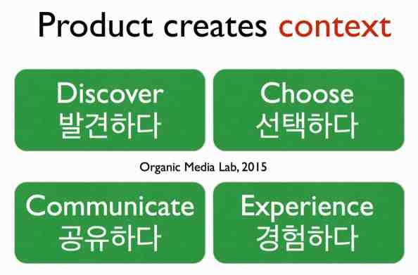 어떤 발견이 이뤄질 때, 어떤 의사결정이 이뤄질 때, 어떤 체험(소비)가 일어날 때, 어떤 소통이 일어날 때 컨텍스트는 발현된다.