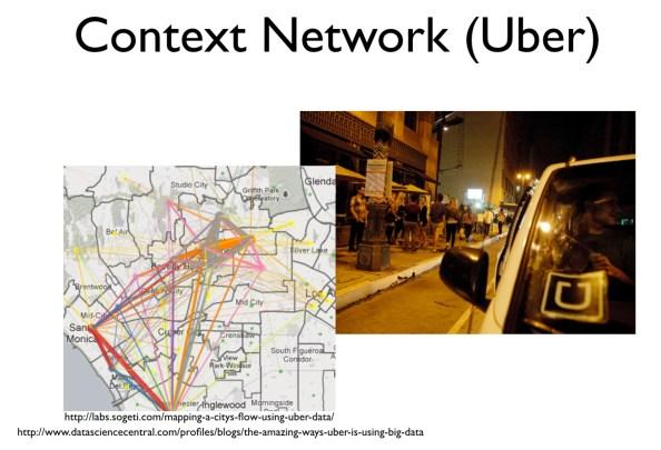 우버는 차량 호출이 극에 달하는 상황(레스토랑, 저녁 파티, 휴일, 이벤트 등)을 '촉매제(accelerants)'로 활용하여 전염성을 더 높이고 있다. ( http://www.nytimes.com/2014/11/02/fashion/how-uber-is-changing-night-life-in-los-angeles.html?_r=0)