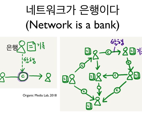 [조직없는 조직화] 코인(coin)인가, 네트워크인가?