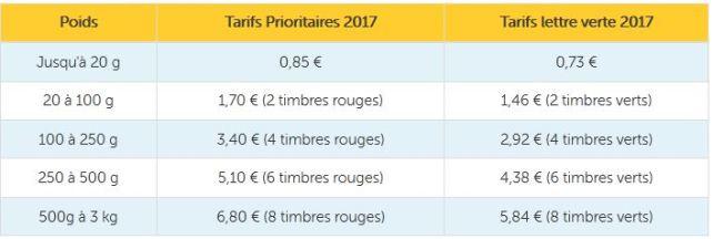 tarifs-postaux-2017