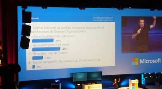 Votación Interactiva realizada en el Teatro Goya