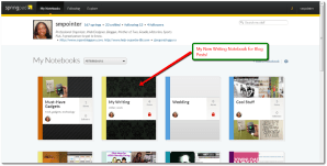 How to use Springpad for blogging
