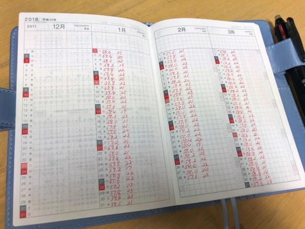 ほぼ日手帳に体重を記録
