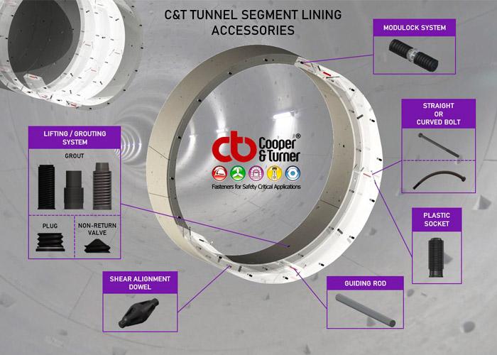 oridev_fixations_tunnel_segment