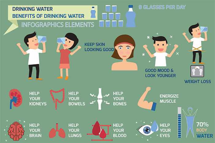water benefits early morning Daily Diet For Glowing Skin