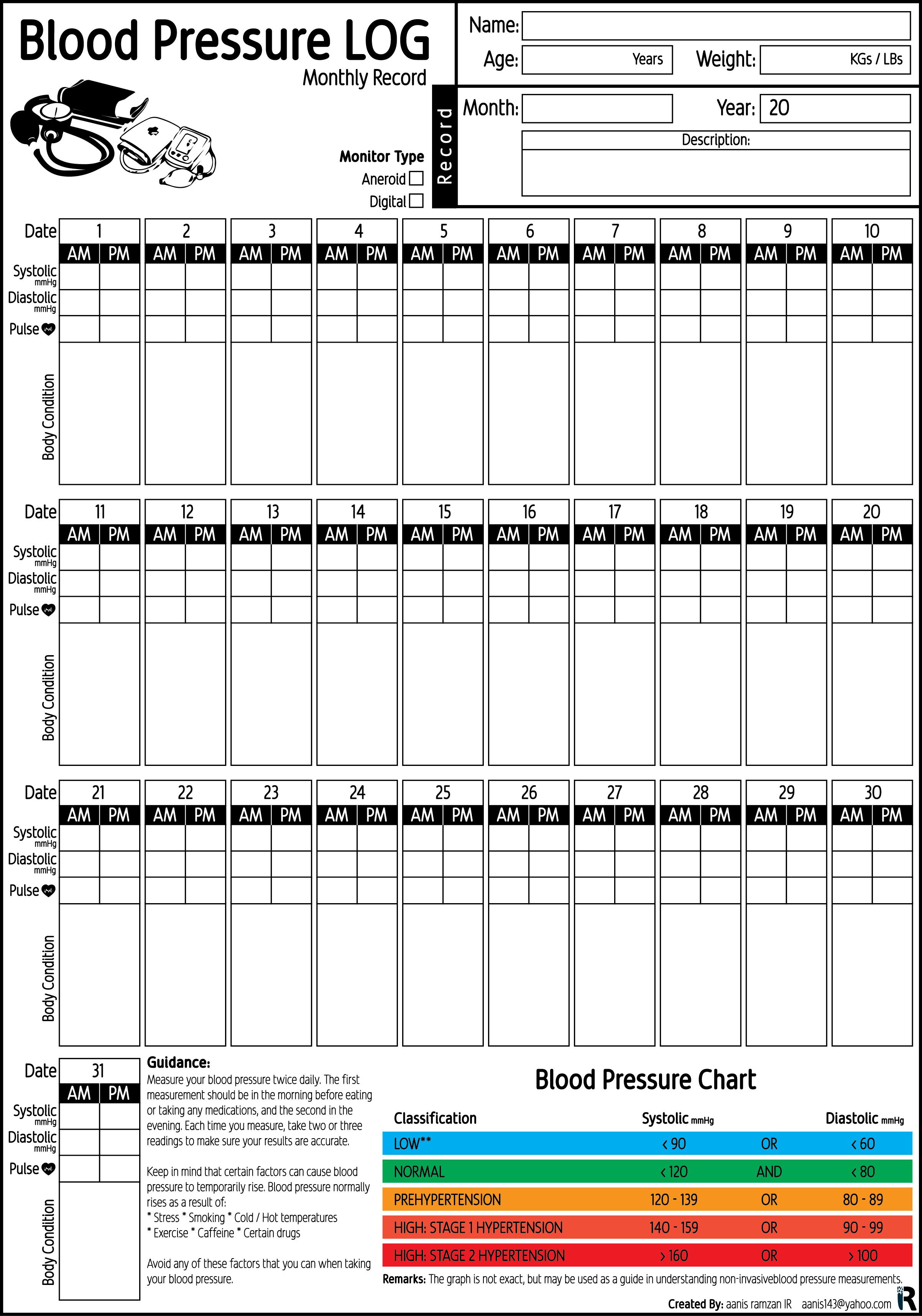 Blood Pressure Chart And Worksheet