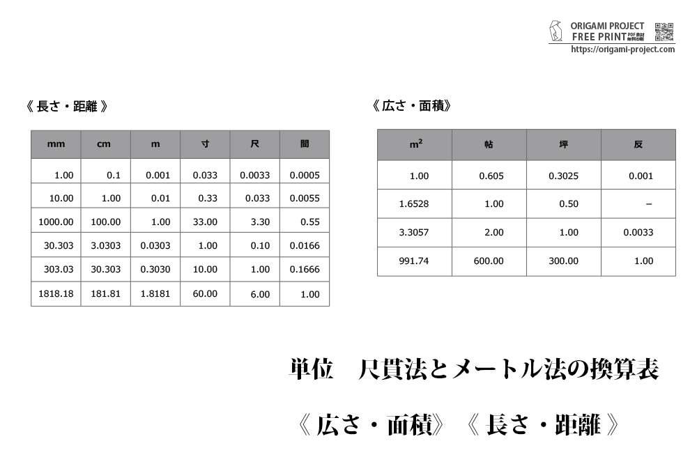 尺貫法の単位と換算一覧表|無料印刷PDF