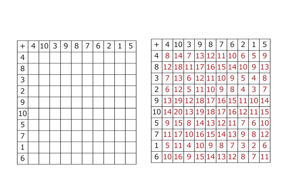 【100マス計算】1から10までの足し算|小学1年生の算数 - 無料プリント